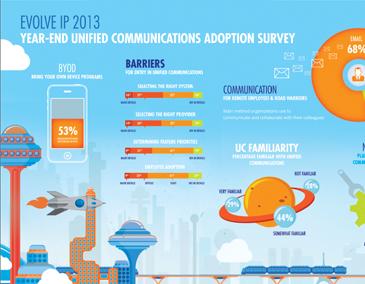 UC_Infographic