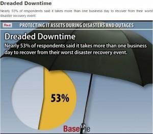 baseline-dr-bc-slideshow