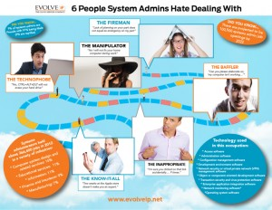 Systems Admin_Infographic
