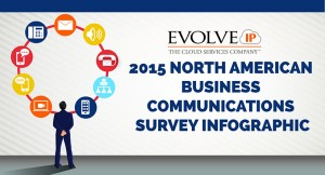 2015 North American Business Communications Survey