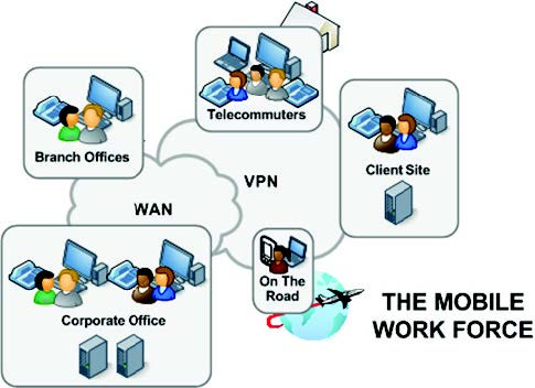 Business-VoIP-Buyers-Guide