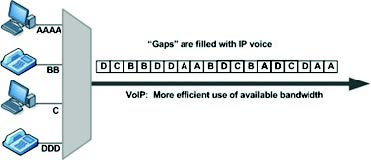 Business-VoIP-Buyers-Guide6