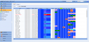Real-time Adherence, Forecasting & Scheduling