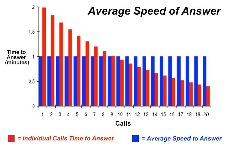 Call Center KPI 1