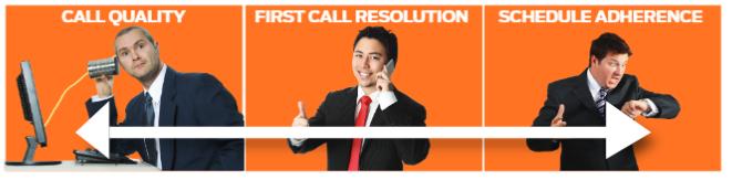 Call Center KPI 2