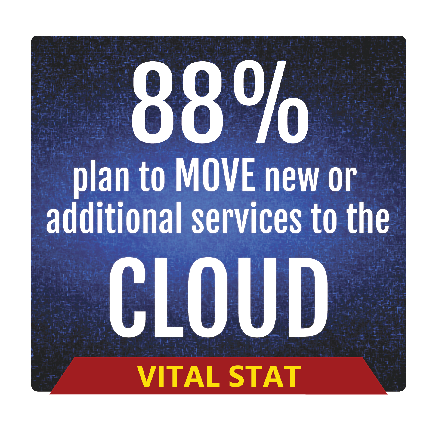 88% plan to move to the cloud