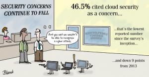 2018 Cloud Survey Security