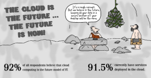 2018 Cloud Survey Rocks