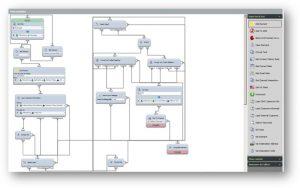Evolve IP IVR