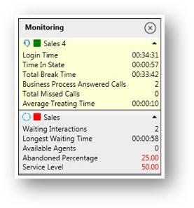 Evolve IP Real-time Alerts